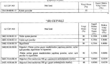 RG-Tütün ve kolalı gazozda ÖTV oranları değiştirildi